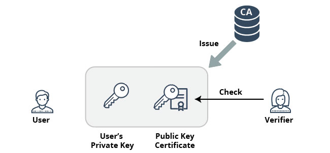 Zero-Touch Provisioning for uCPE – Part 2