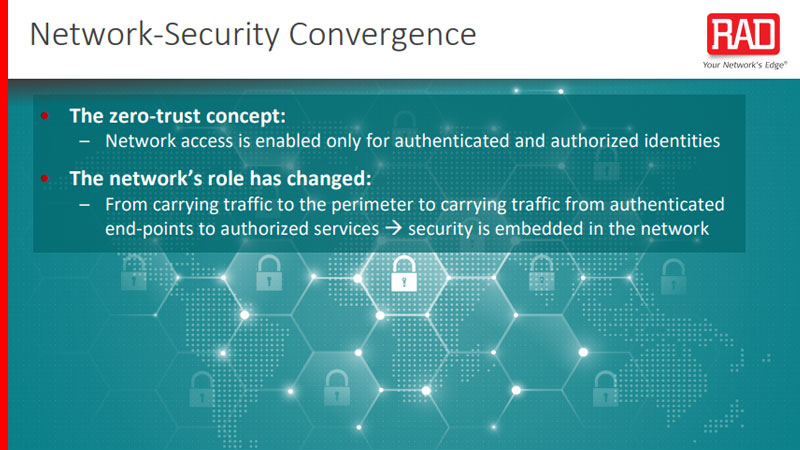Network-Security Convergence