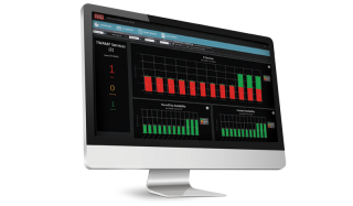 RADview Performance Monitoring