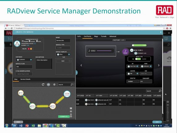 RADview – Next-Generation Management and Orchestration by RAD